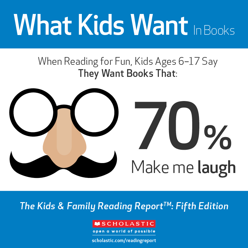 Kids and Family Reading Report Fifth Edition Cover