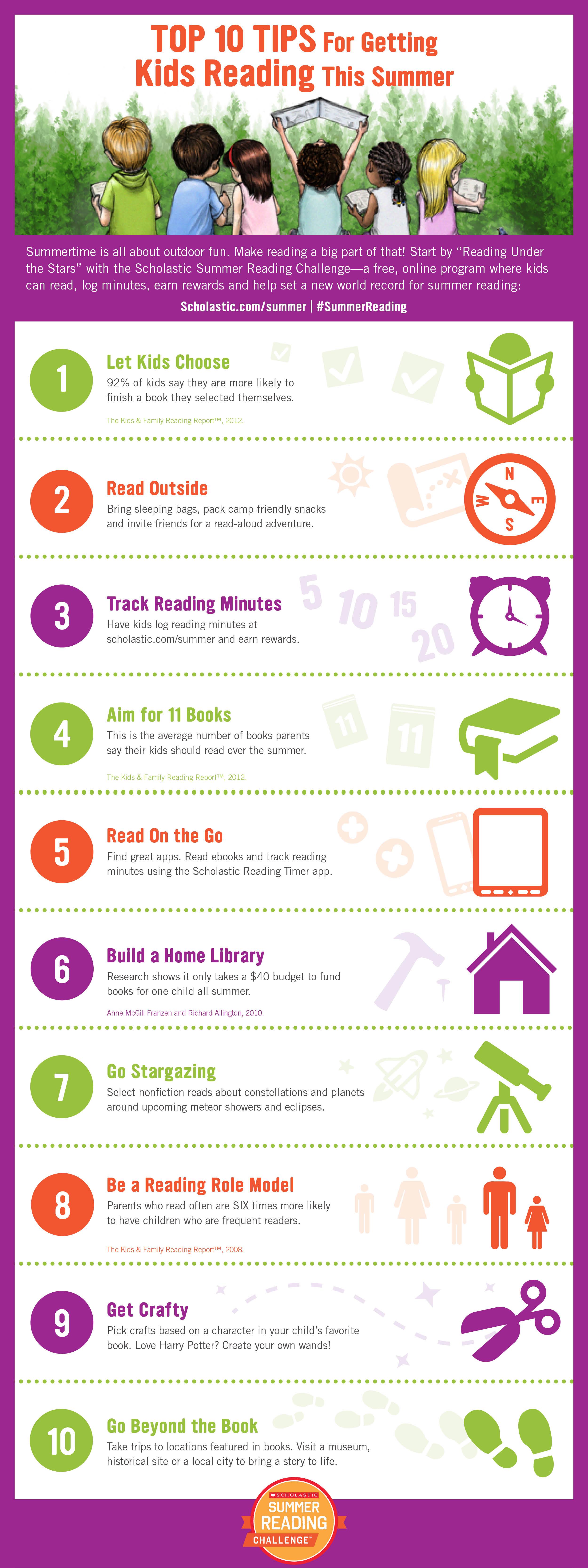 Aufzählung von Tipps, mit denen man Kinder dazu bekommt, in den Ferien zu lesen.